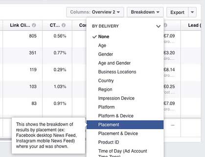 Posizionamento Annunci Facebook Ads